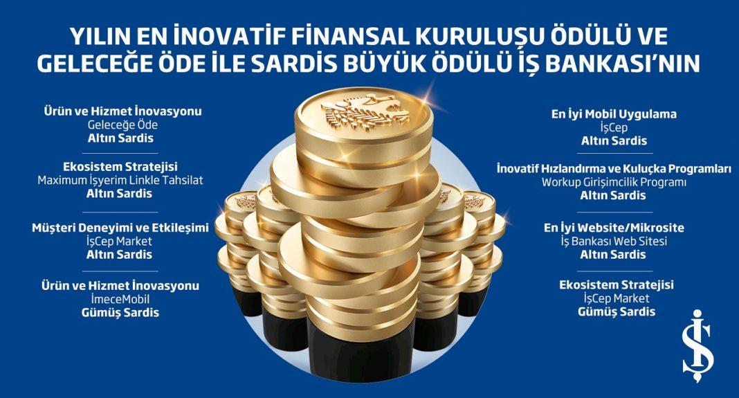 """İş Bankası """"Yılın En İnovatif Finansal Kuruluşu"""""""